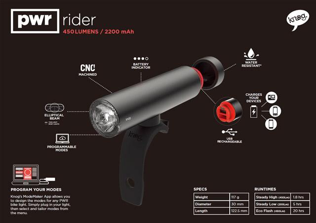 rider_info1